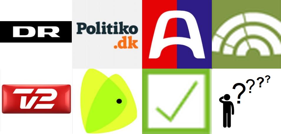 Oversigt over forskellige kandidattest / valgtest i forbindelse med folketingsvalget