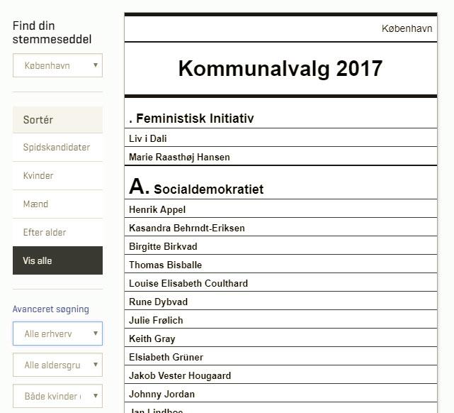 Se hvordan din stemmeseddel ser ud til kommunalvalg 2017